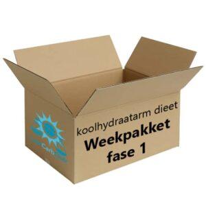 Koolhydraatarm Weekpakket Fase 1